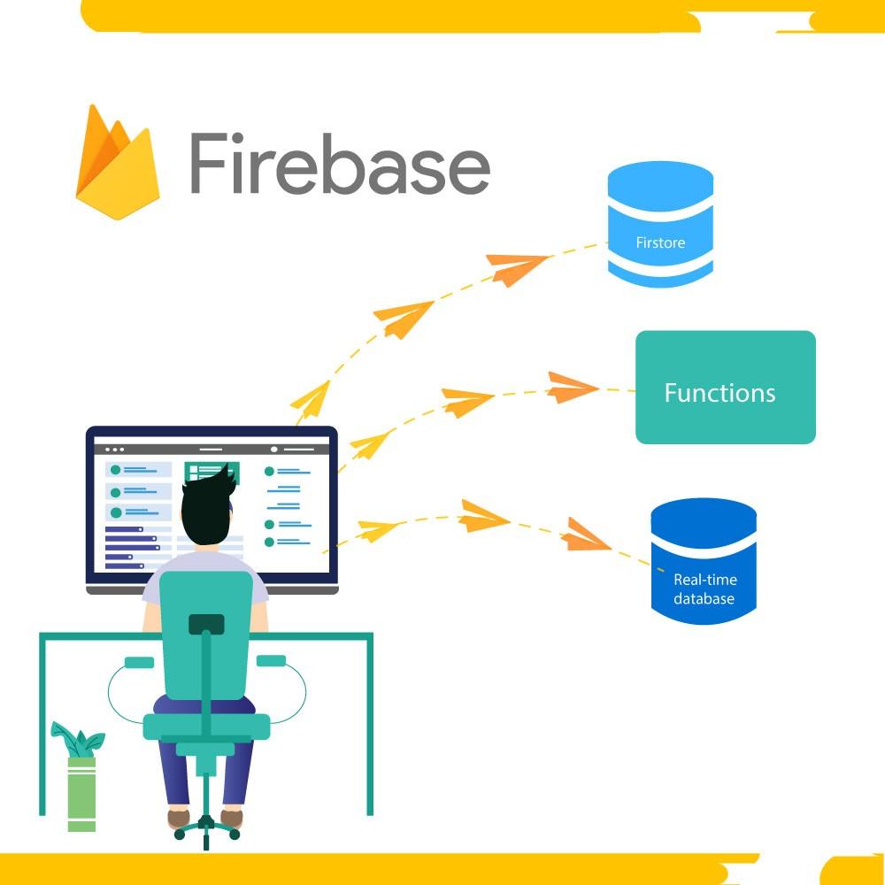 hire fire base developer codestore